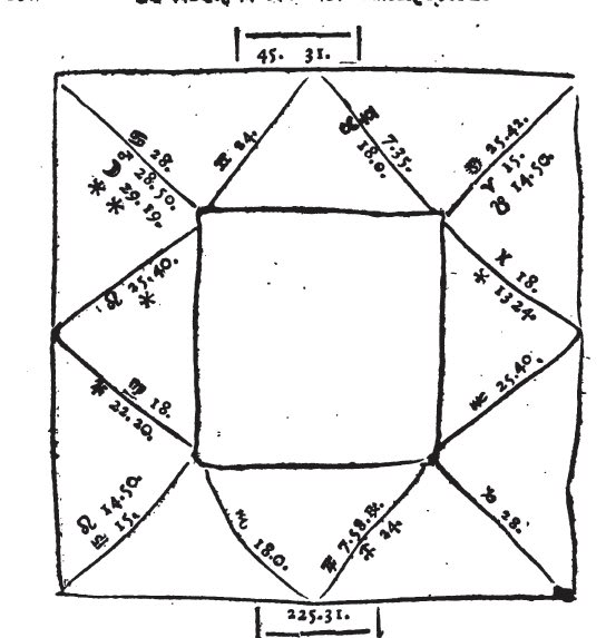 chart_placidoexample.jpg